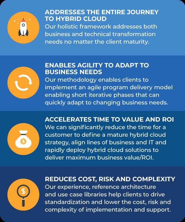Hybrid Cloud Automation Framework (HCAF)